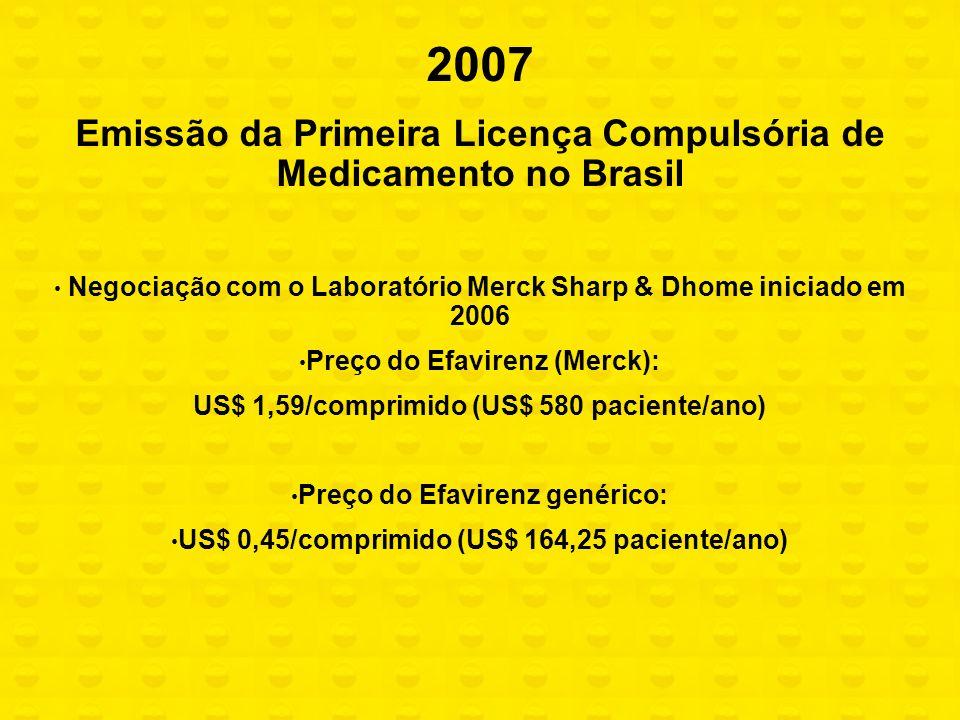 2007 Emissão da Primeira Licença Compulsória de Medicamento no Brasil Negociação com o Laboratório Merck Sharp & Dhome iniciado em 2006 Preço do Efavi