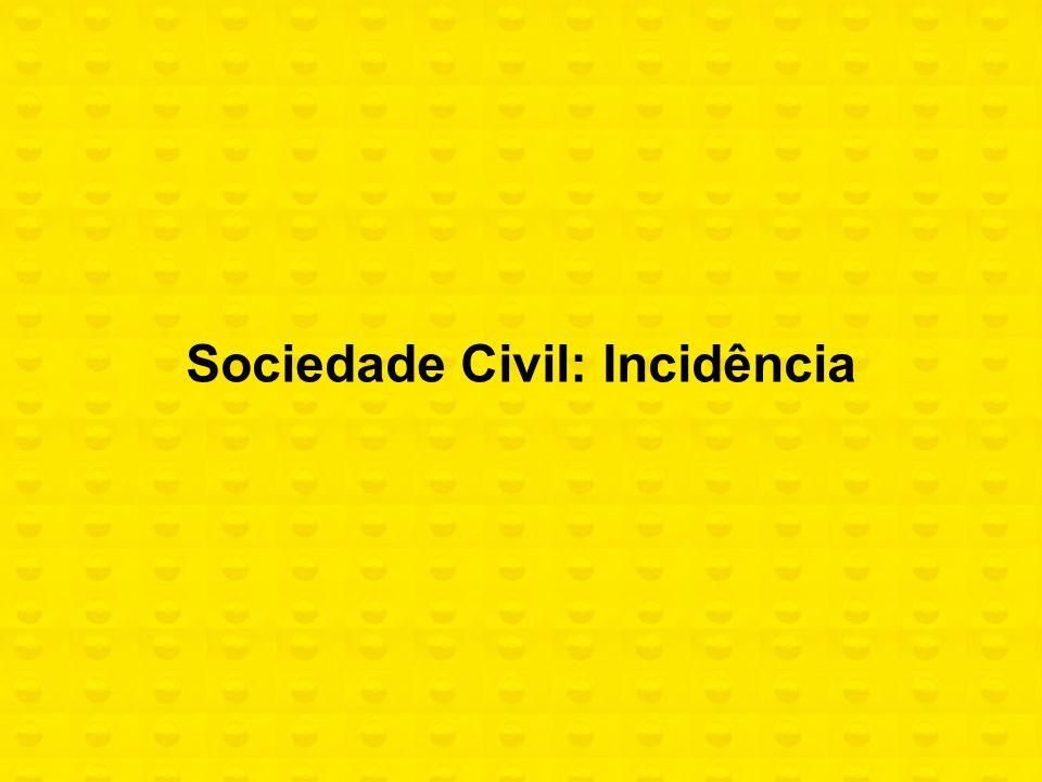 Sociedade Civil: Incidência