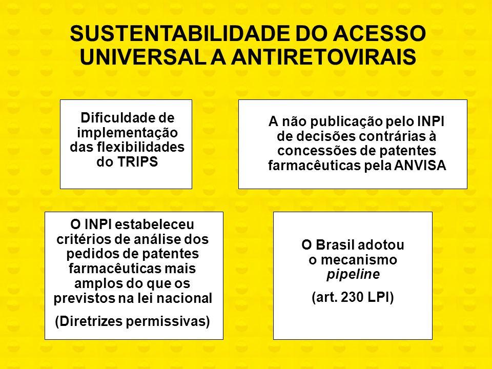 SUSTENTABILIDADE DO ACESSO UNIVERSAL A ANTIRETOVIRAIS Dificuldade de implementação das flexibilidades do TRIPS O Brasil adotou o mecanismo pipeline (a