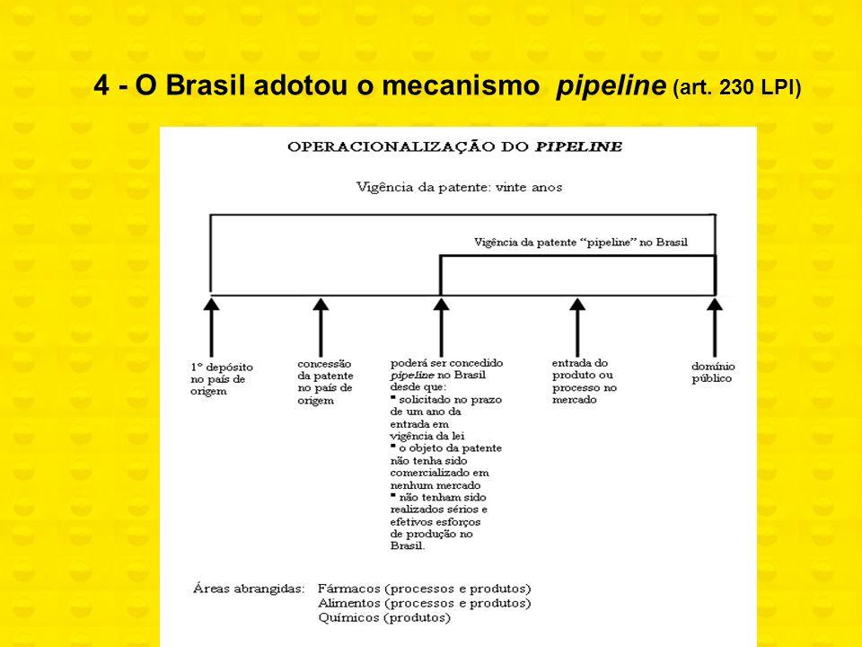 4 - O Brasil adotou o mecanismo pipeline (art. 230 LPI)