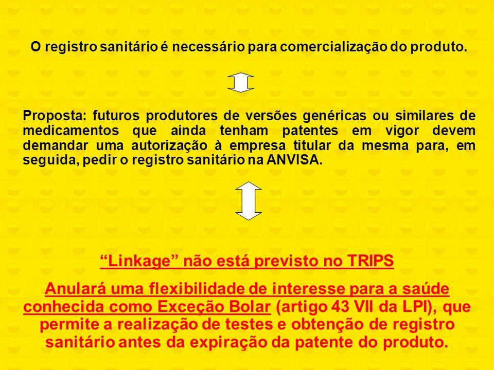O registro sanitário é necessário para comercialização do produto. Proposta: futuros produtores de versões genéricas ou similares de medicamentos que