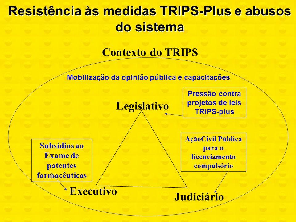 Resistência às medidas TRIPS-Plus e abusos do sistema Contexto do TRIPS Executivo Judiciário Legislativo Subsídios ao Exame de patentes farmacêuticas