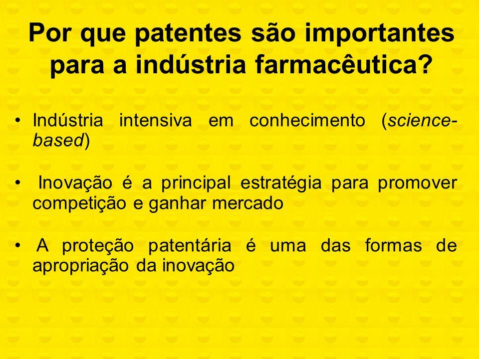 Indústria intensiva em conhecimento (science- based) Inovação é a principal estratégia para promover competição e ganhar mercado A proteção patentária