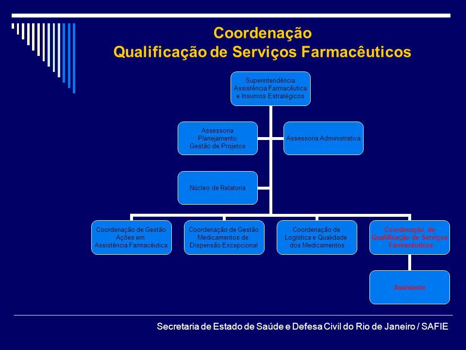 Coordenação Qualificação de Serviços Farmacêuticos Secretaria de Estado de Saúde e Defesa Civil do Rio de Janeiro / SAFIE Superintendência Assistência