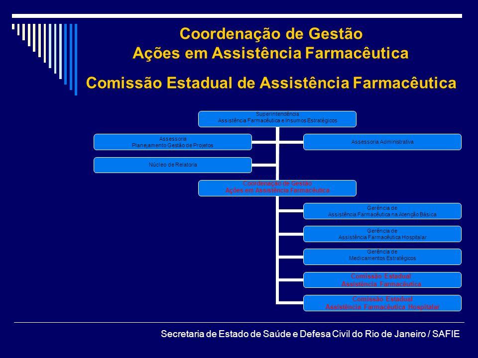 Coordenação de Gestão Ações em Assistência Farmacêutica Comissão Estadual de Assistência Farmacêutica Secretaria de Estado de Saúde e Defesa Civil do