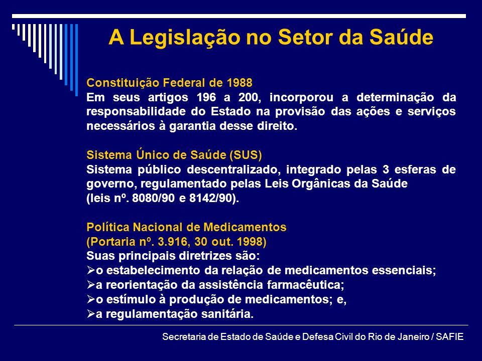 A Legislação no Setor da Saúde Constituição Federal de 1988 Em seus artigos 196 a 200, incorporou a determinação da responsabilidade do Estado na prov