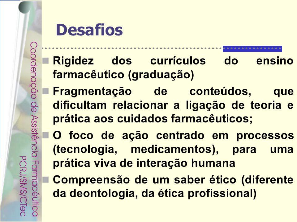 Rondineli Mendes da Silva Desafios Rigidez dos currículos do ensino farmacêutico (graduação) Fragmentação de conteúdos, que dificultam relacionar a li