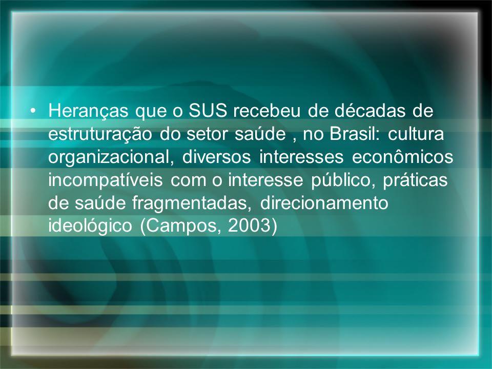 Heranças que o SUS recebeu de décadas de estruturação do setor saúde, no Brasil: cultura organizacional, diversos interesses econômicos incompatíveis