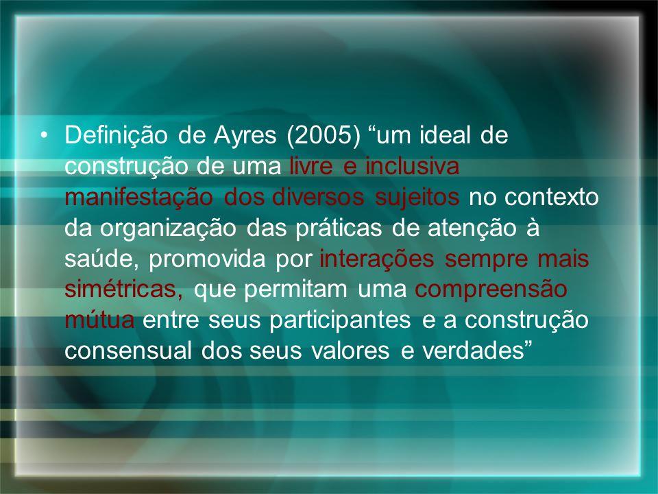 Definição de Ayres (2005) um ideal de construção de uma livre e inclusiva manifestação dos diversos sujeitos no contexto da organização das práticas d
