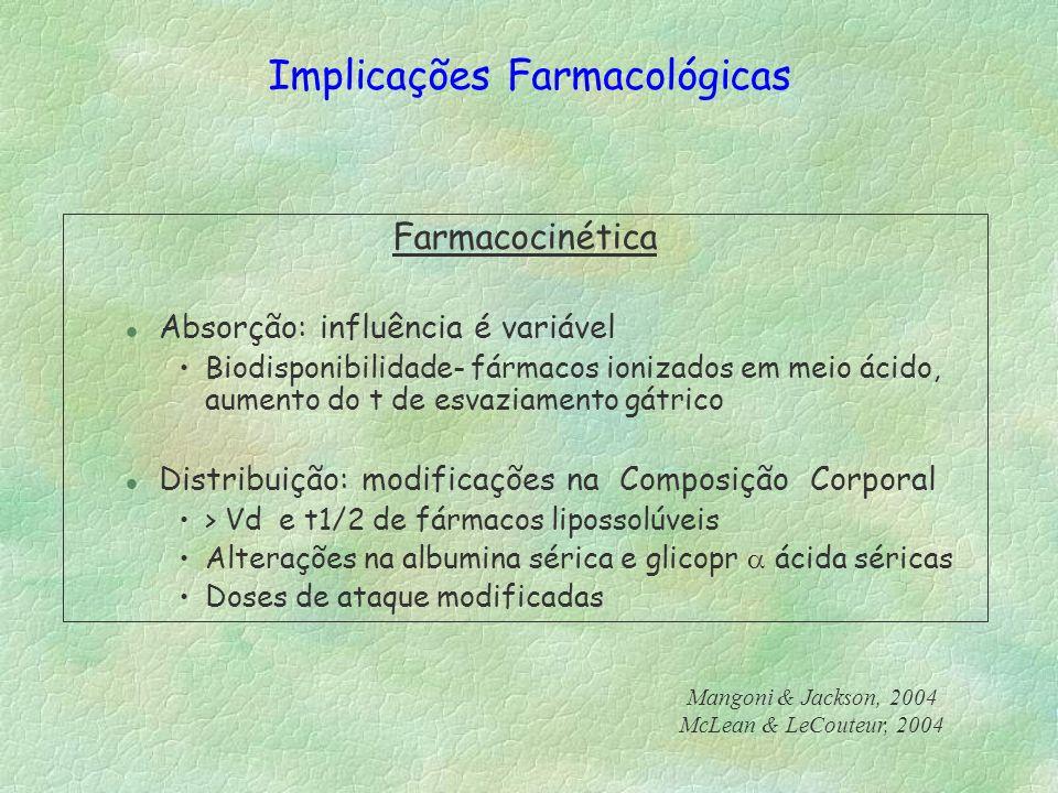 Farmacocinética l Absorção: influência é variável Biodisponibilidade- fármacos ionizados em meio ácido, aumento do t de esvaziamento gátrico l Distrib