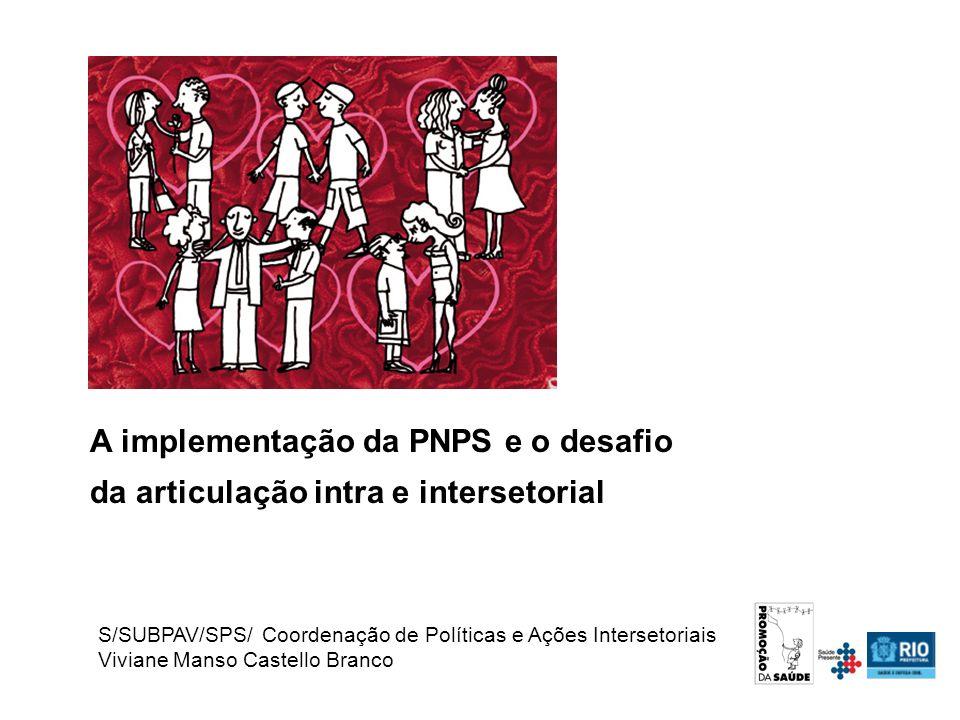 S/SUBPAV/SPS/ Coordenação de Políticas e Ações Intersetoriais Viviane Manso Castello Branco A implementação da PNPS e o desafio da articulação intra e