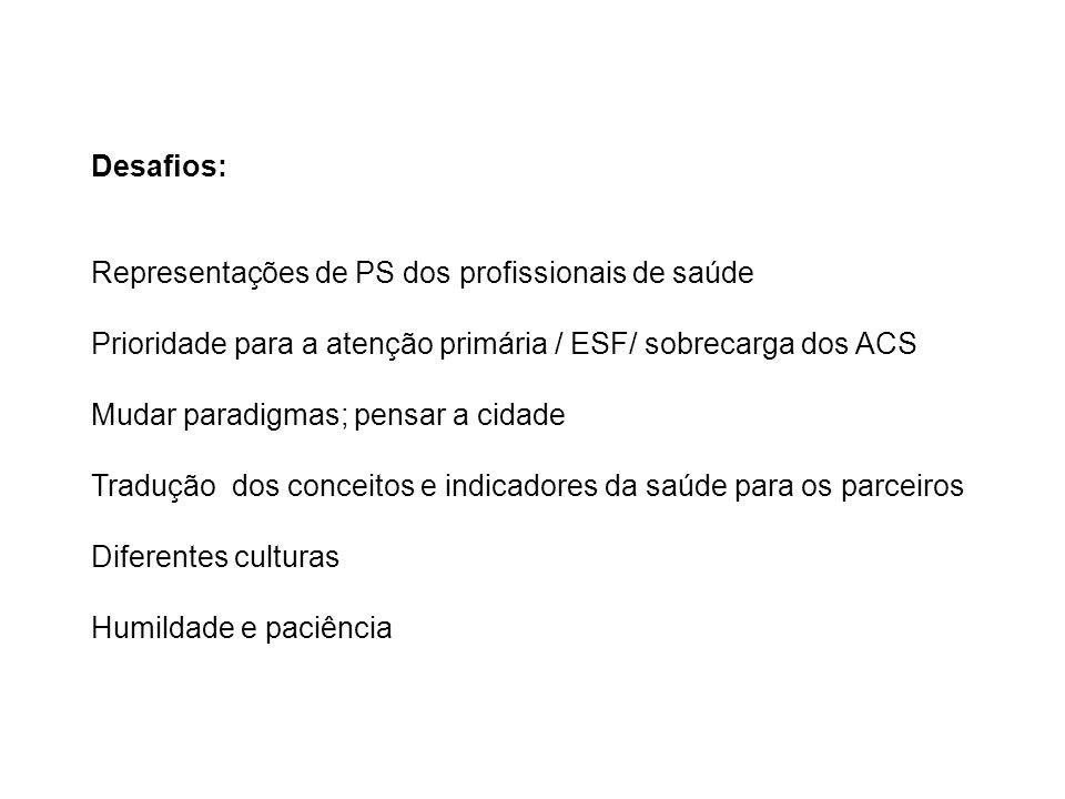 Desafios: Representações de PS dos profissionais de saúde Prioridade para a atenção primária / ESF/ sobrecarga dos ACS Mudar paradigmas; pensar a cida
