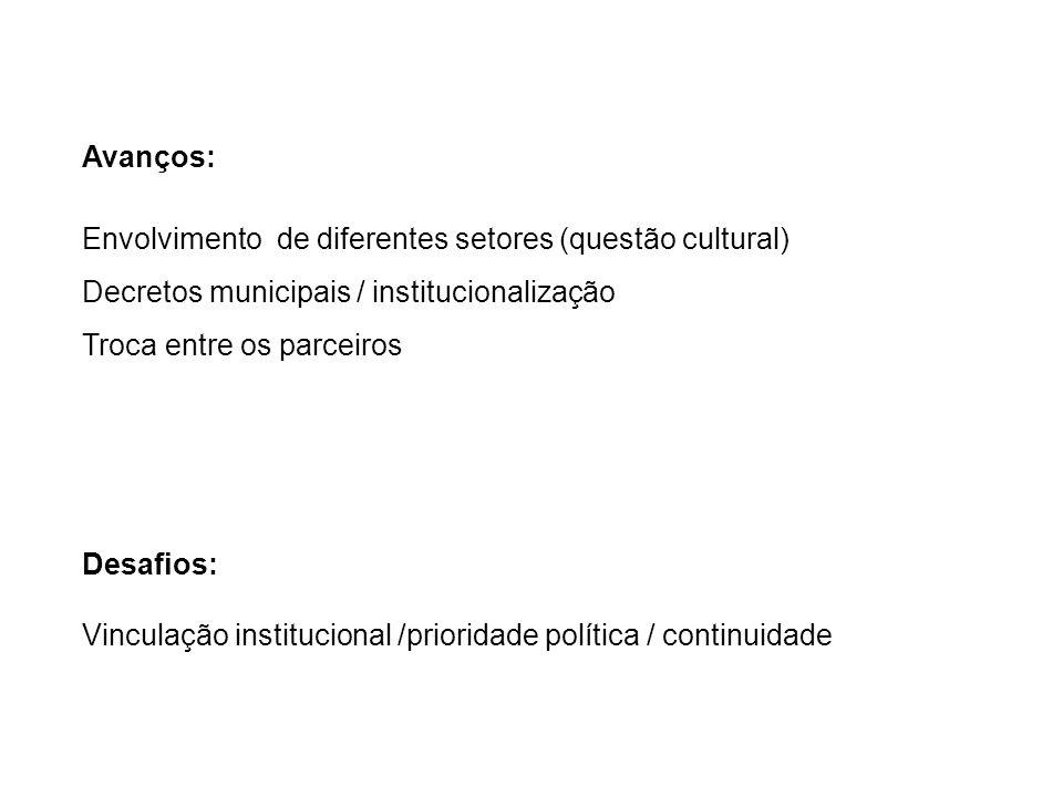 Avanços: Envolvimento de diferentes setores (questão cultural) Decretos municipais / institucionalização Troca entre os parceiros Desafios: Vinculação