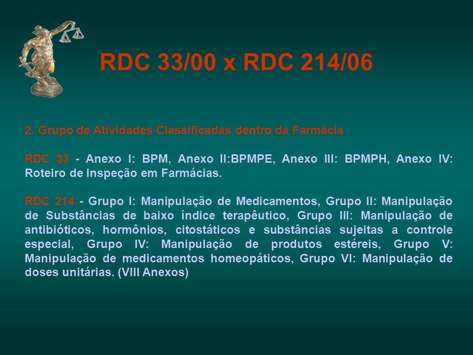 RDC 33/00 x RDC 214/06 2. Grupo de Atividades Classificadas dentro da Farmácia RDC 33 - Anexo I: BPM, Anexo II:BPMPE, Anexo III: BPMPH, Anexo IV: Rote