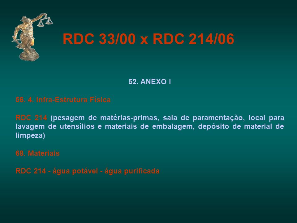 RDC 33/00 x RDC 214/06 52.ANEXO I 83.