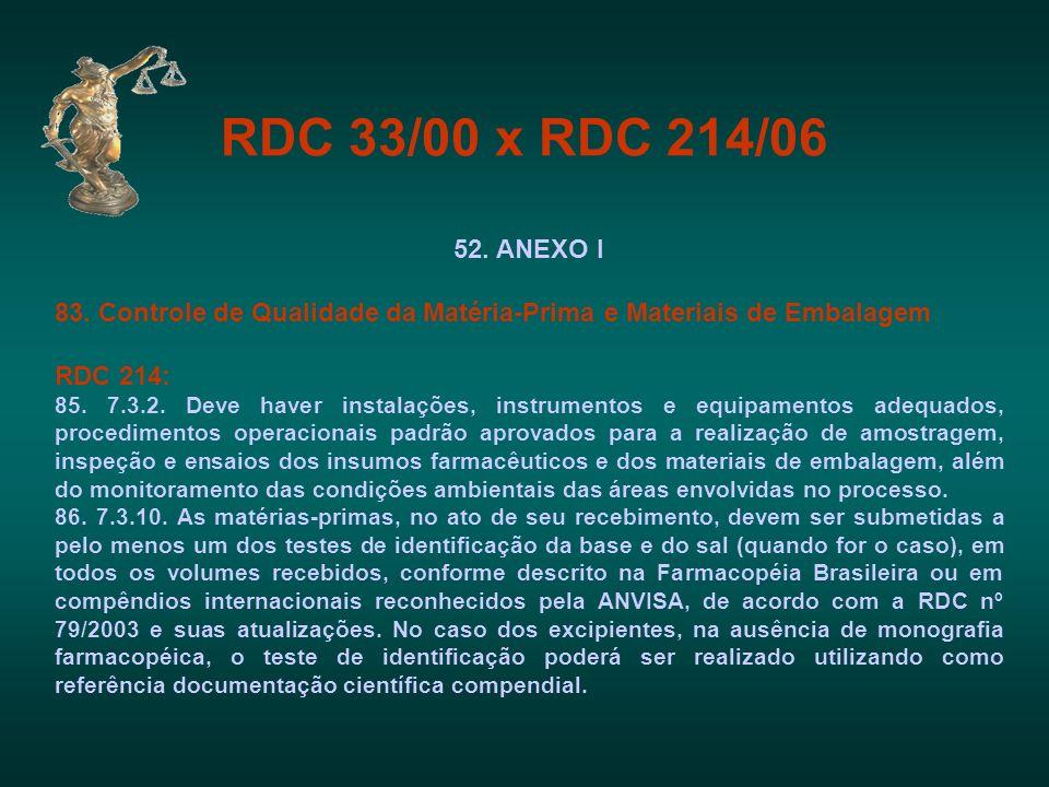 RDC 33/00 x RDC 214/06 52. ANEXO I 83. Controle de Qualidade da Matéria-Prima e Materiais de Embalagem RDC 214: 85. 7.3.2. Deve haver instalações, ins