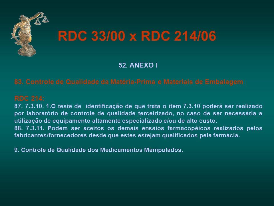 RDC 33/00 x RDC 214/06 52.ANEXO I 116. Manipulação do Estoque Mínimo RDC 214: 10.1.