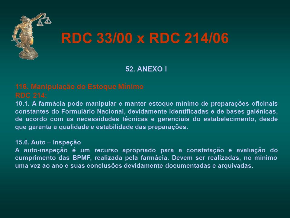 RDC 33/00 x RDC 214/06 52. ANEXO I 116. Manipulação do Estoque Mínimo RDC 214: 10.1. A farmácia pode manipular e manter estoque mínimo de preparações