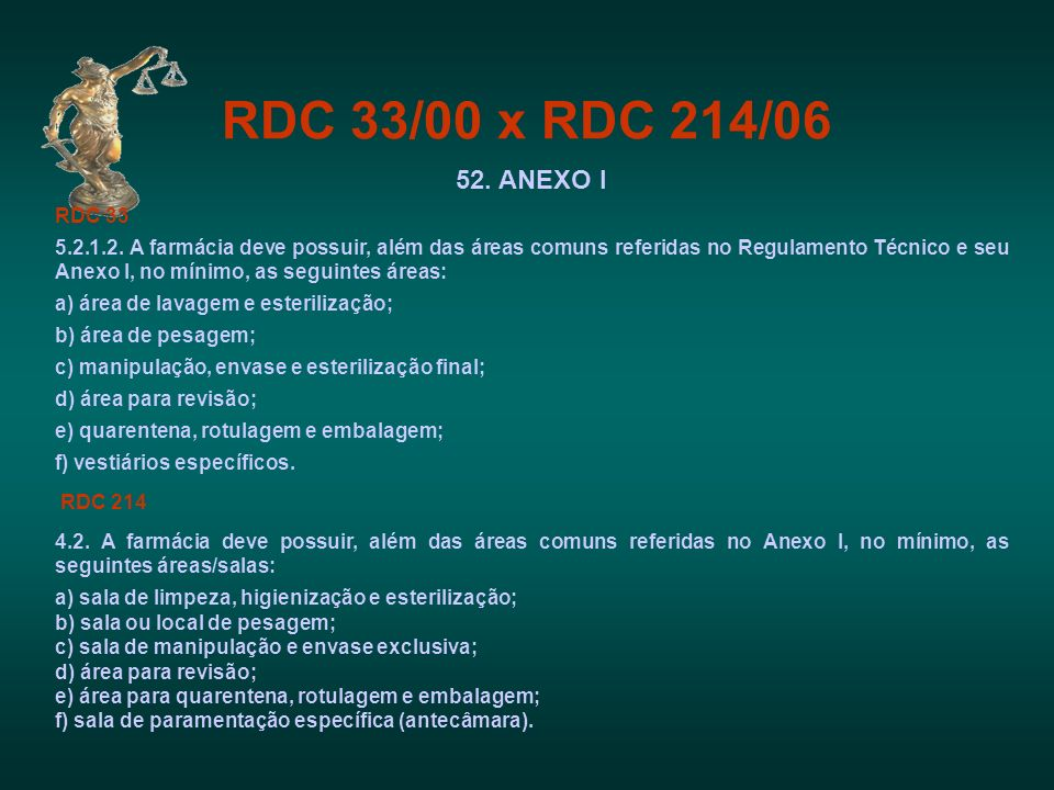 RDC 33/00 x RDC 214/06 52.ANEXO I RDC 33 5.2.3.2.
