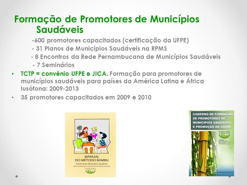 Formação de Promotores de Municípios Saudáveis -600 promotores capacitados (certificação da UFPE) - 31 Planos de Municípios Saudáveis na RPMS - 8 Enco