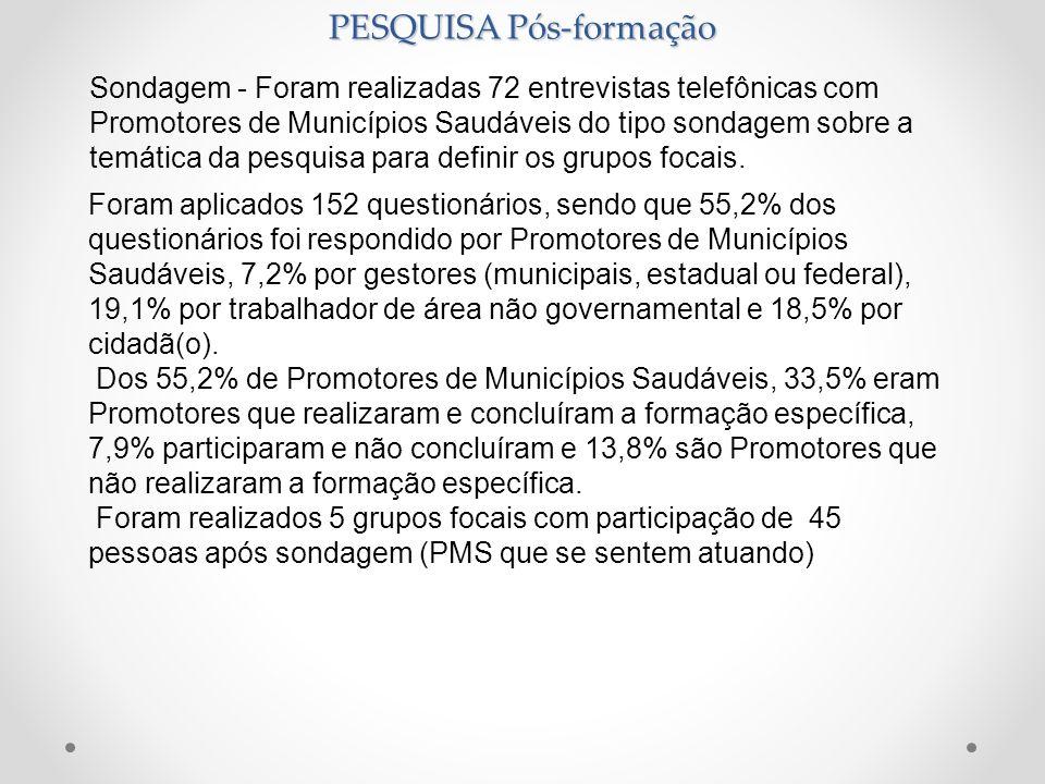 PESQUISA Pós-formação Foram aplicados 152 questionários, sendo que 55,2% dos questionários foi respondido por Promotores de Municípios Saudáveis, 7,2%