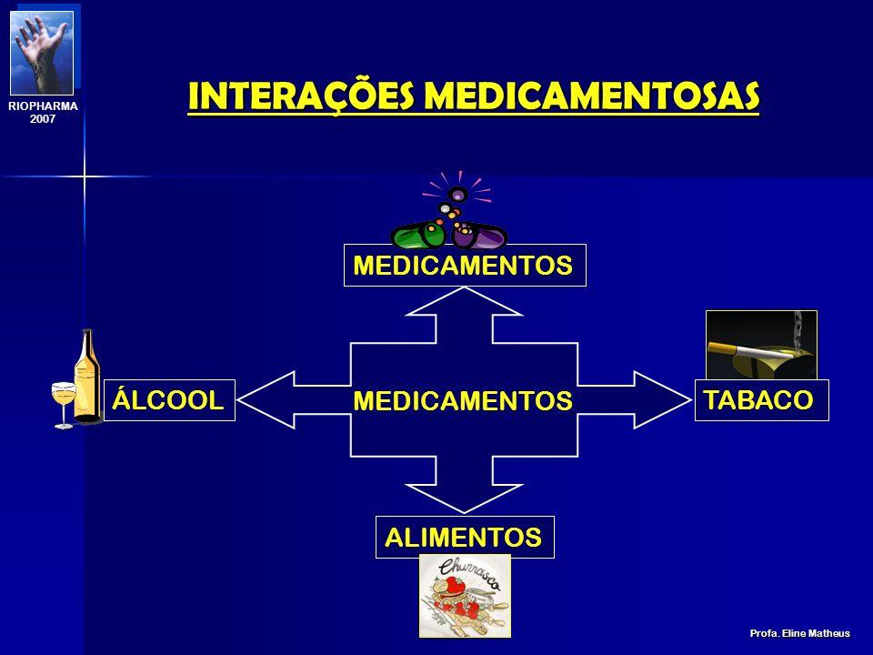 INTERAÇÕES MEDICAMENTOSAS MEDICAMENTOS ALIMENTOS TABACOÁLCOOL Profa. Eline Matheus RIOPHARMA 2007