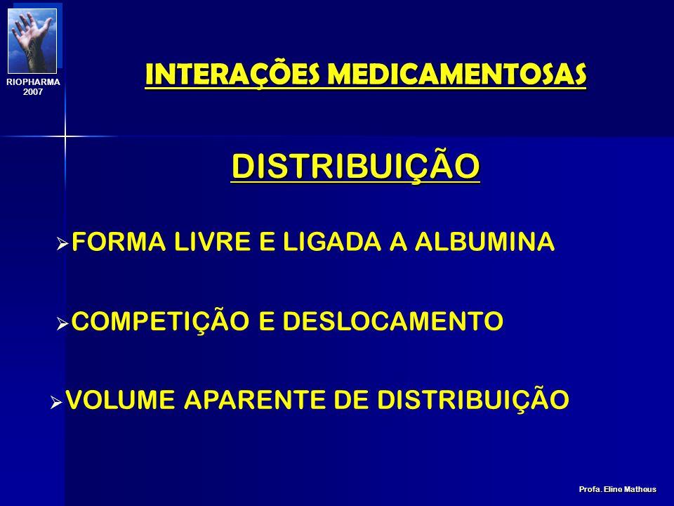 INTERAÇÕES MEDICAMENTOSAS Profa. Eline Matheus RIOPHARMA 2007 ALTERAÇÃO DA MOTILIDADE GASTROINTESTINAL AUMENTO DA MOTILIDADE: METOCLOPRAMIDA e ERITROM