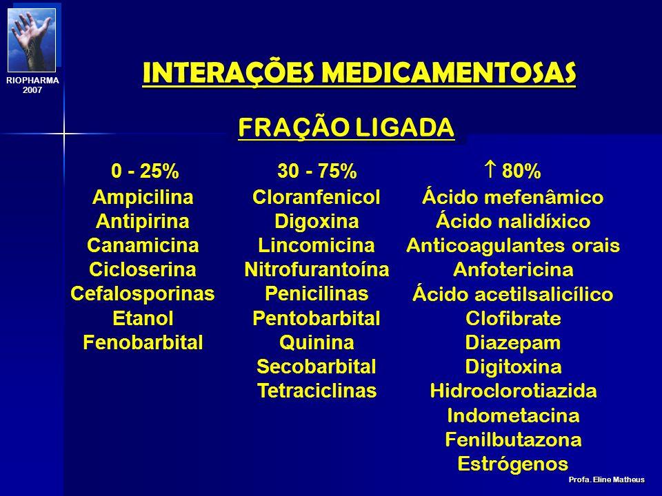 INTERAÇÕES MEDICAMENTOSAS Profa. Eline Matheus RIOPHARMA 2007 FRAÇÃO LIVRE DO FÁRMACO NO SORO HUMANO ANTICOAGULANTES: WARFARIN 0.5% BIS-HIDROXICUMARIN