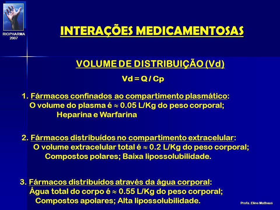 INTERAÇÕES MEDICAMENTOSAS Profa. Eline Matheus RIOPHARMA 2007 VOLUME DE DISTRIBUIÇÃO