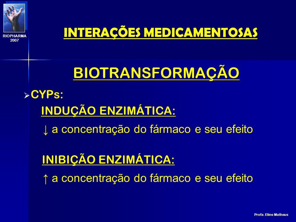 INTERAÇÕES MEDICAMENTOSAS Profa. Eline Matheus RIOPHARMA 2007 WARFARINA + FENILBUTAZONA ou CLOFIBRATO HEMORRAGIA TOLBUTAMIDA + FENILBUTAZONA ou SALICI