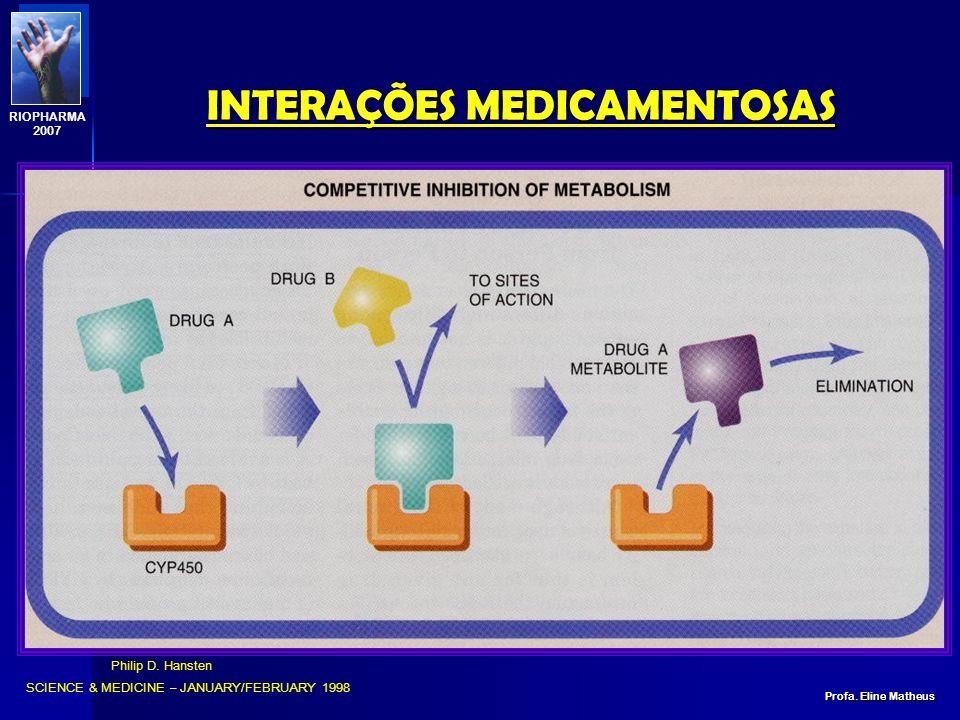 INTERAÇÕES MEDICAMENTOSAS Profa. Eline Matheus RIOPHARMA 2007 BIOTRANSFORMAÇÃO CYPs: INDUÇÃO ENZIMÁTICA: INIBIÇÃO ENZIMÁTICA: a concentração do fármac