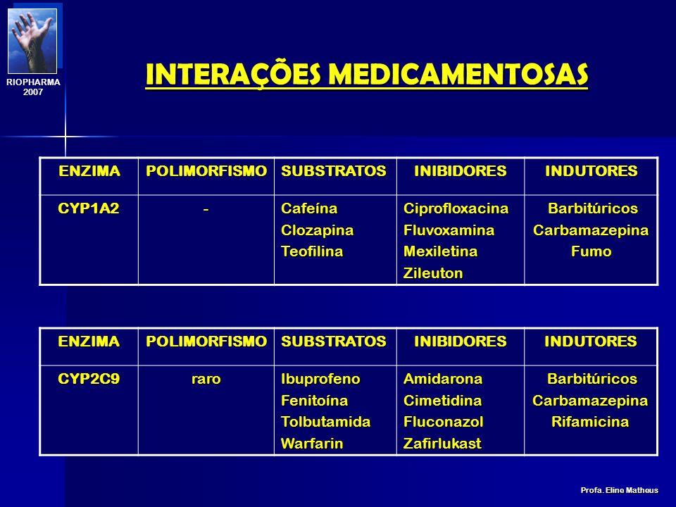 INTERAÇÕES MEDICAMENTOSAS Profa. Eline Matheus RIOPHARMA 2007 LOCAIS: fígado (sistema microssomal hepático e não-microssomal) enterócitos estômago pul