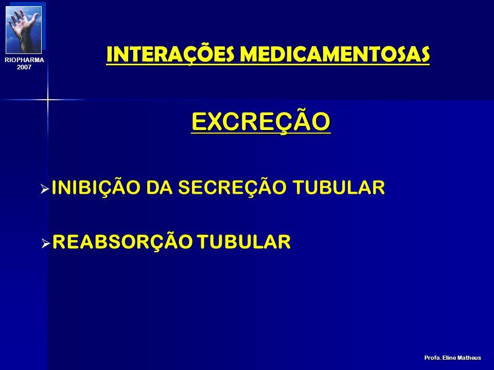 Metabolização da FELODIPINA pela CYP3A4 INTERAÇÕES MEDICAMENTOSAS Profa. Eline Matheus RIOPHARMA 2007