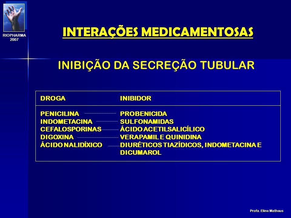INTERAÇÕES MEDICAMENTOSAS Profa. Eline Matheus RIOPHARMA 2007 EXCREÇÃO INIBIÇÃO DA SECREÇÃO TUBULAR REABSORÇÃO TUBULAR