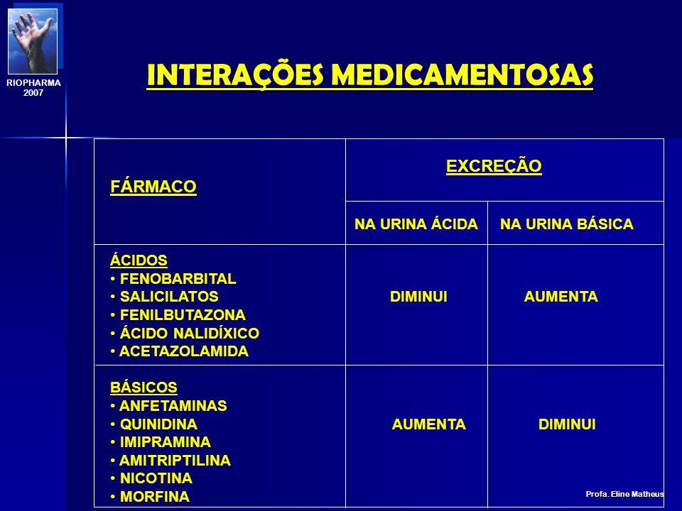 INTERAÇÕES MEDICAMENTOSAS Profa. Eline Matheus RIOPHARMA 2007 REABSORÇÃO TUBULAR ALCALINIZAÇÃO DA URINA BICARBONATO ou LACTATO DE SÓDIO ACIFICAÇÃO DA