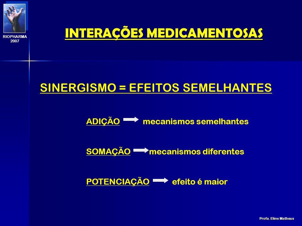 INTERAÇÕES MEDICAMENTOSAS Profa. Eline Matheus RIOPHARMA 2007 FARMACODINÂMICA