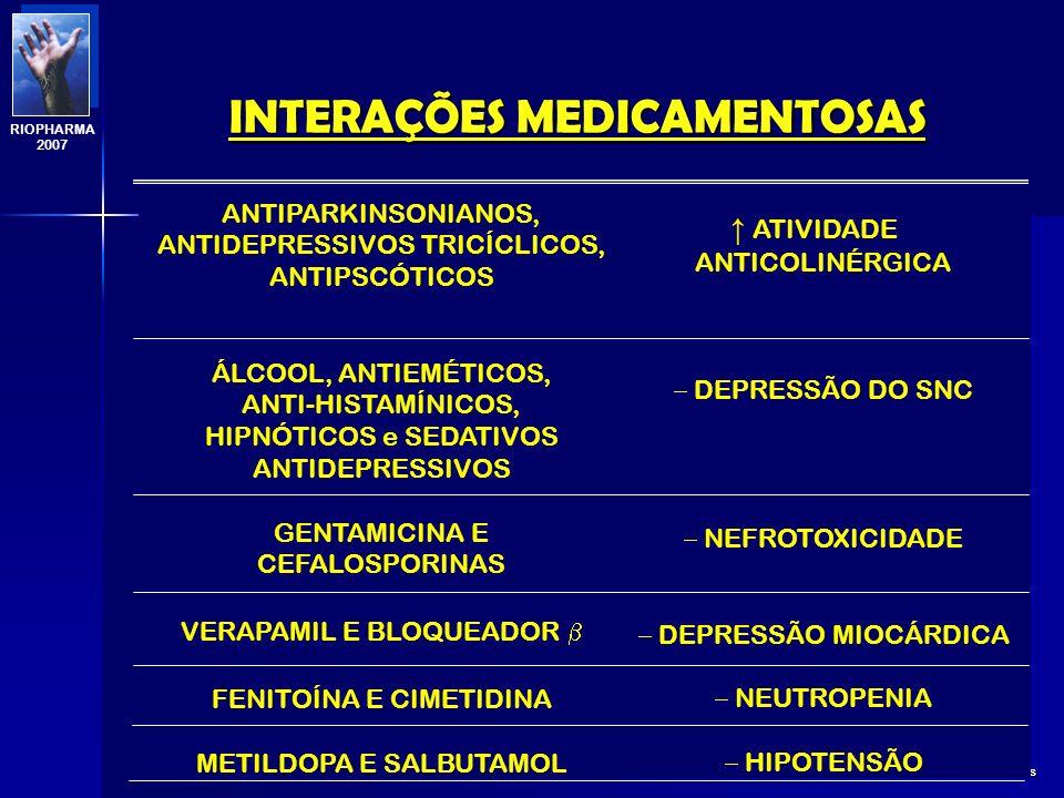 INTERAÇÕES MEDICAMENTOSAS Profa. Eline Matheus RIOPHARMA 2007 SINERGISMO = EFEITOS SEMELHANTES ADIÇÃO mecanismos semelhantes SOMAÇÃO mecanismos difere