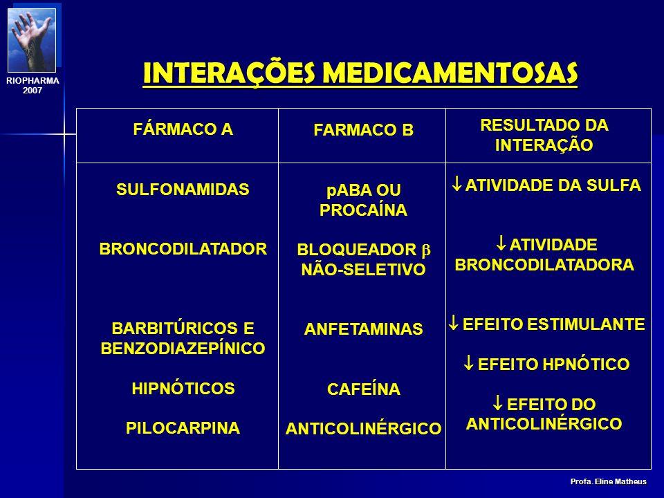 INTERAÇÕES MEDICAMENTOSAS Profa. Eline Matheus RIOPHARMA 2007 ANTAGONISMO = EFEITOS OPOSTOS FISIOLÓGICO por mecanismos diferentes ADRENALINA E ACETILC
