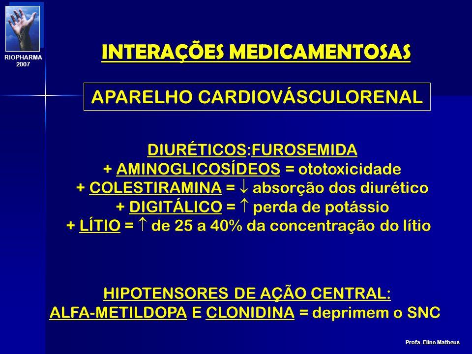INTERAÇÕES MEDICAMENTOSAS Profa. Eline Matheus RIOPHARMA 2007 HIPNOANALGÉSICOS + HIPOTENSOR = efeito aumentado + DEPRESSORES DO SNC = idem + ANTICOLIN