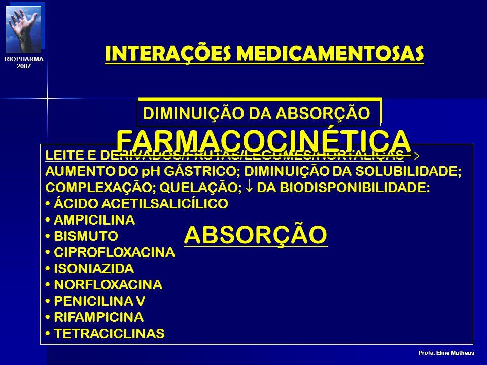 INTERAÇÕES MEDICAMENTOSAS Profa. Eline Matheus RIOPHARMA 2007 MEDICAMENTO + ALIMENTOS