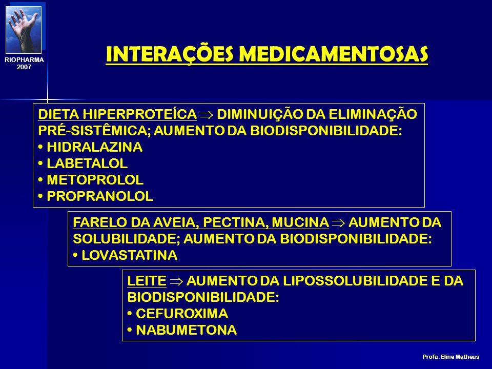 INTERAÇÕES MEDICAMENTOSAS Profa. Eline Matheus RIOPHARMA 2007 AUMENTO DA ABSORÇÃO DIETA HIPERLIPÍDICA AUMENTO DA SOLUBILIZAÇÃO; AUMENTO DA BIODISPONIB
