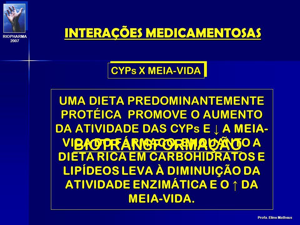 INTERAÇÕES MEDICAMENTOSAS Profa. Eline Matheus RIOPHARMA 2007 NO ESTADO DE SUBNUTRIÇÃO, A HIPOALBUMINEMIA AUMENTA A COMPETITIVIDADE ENTRE MEDICAMENTO
