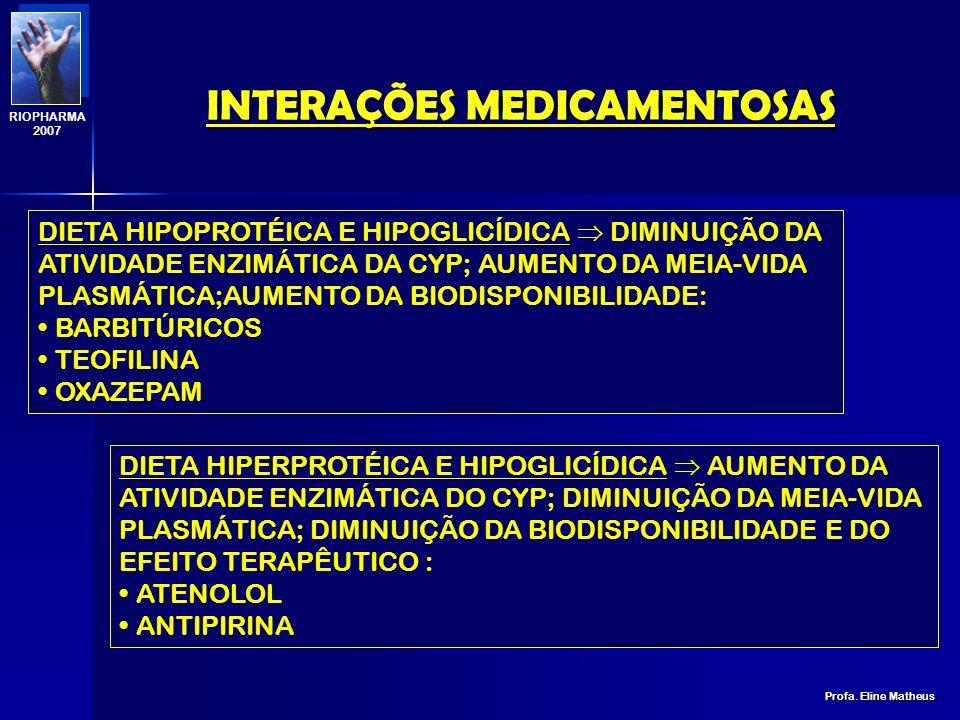 INTERAÇÕES MEDICAMENTOSAS Profa. Eline Matheus RIOPHARMA 2007 UMA DIETA PREDOMINANTEMENTE PROTÉICA PROMOVE O AUMENTO DA ATIVIDADE DAS CYPs E A MEIA- V