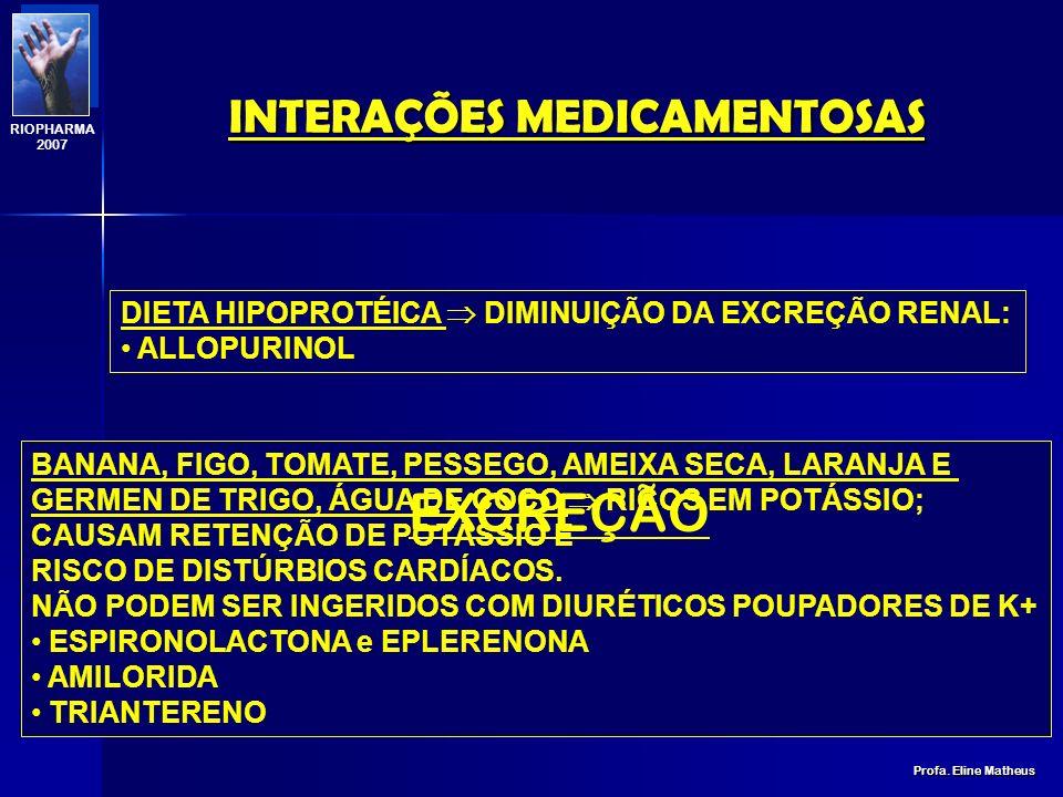 INTERAÇÕES MEDICAMENTOSAS Profa. Eline Matheus RIOPHARMA 2007 CARNE VERMELHA grelhada em carvão 900 mg de fenacetina (cada valor corresponde a média p