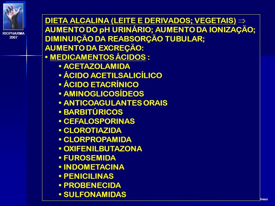 INTERAÇÕES MEDICAMENTOSAS Profa. Eline Matheus RIOPHARMA 2007 BACON, CARNES E PEIXES SALGADOS, SALAME, PRESUNTO, MORTADELA, COPA, SALSICHA, ALIMENTOS