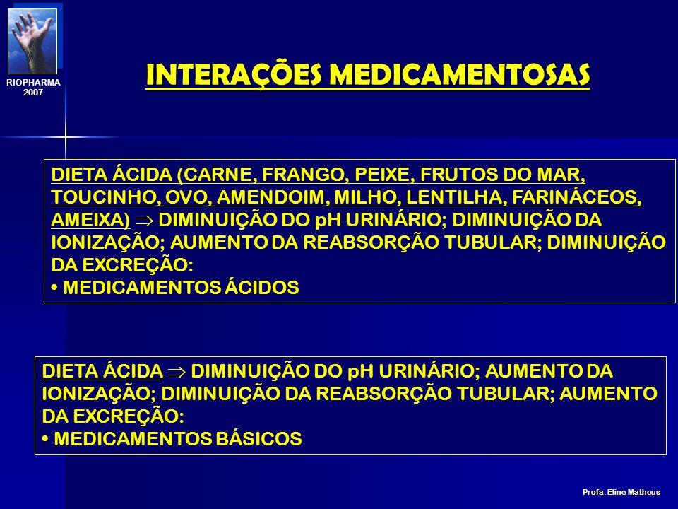 INTERAÇÕES MEDICAMENTOSAS Profa. Eline Matheus RIOPHARMA 2007 DIETA ALCALINA AUMENTO DO pH URINÁRIO; DIMINUIÇÃO DA IONIZAÇÃO; AUMENTO DA REABSORÇÃO TU