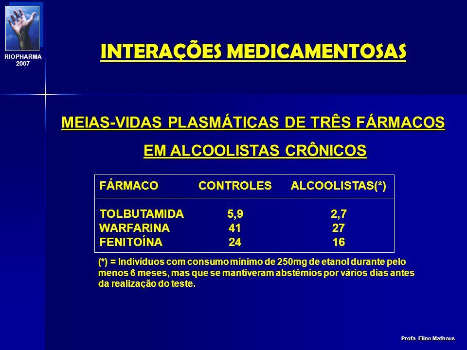 INTERAÇÕES MEDICAMENTOSAS Profa. Eline Matheus RIOPHARMA 2007 CH 3 CH 2 OH Etanol INDUTOR ENZIMÁTICO INIBIDOR ENZIMÁTICO AGUDO CRÔNICO
