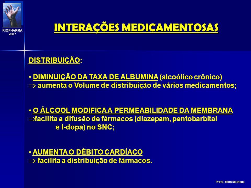 INTERAÇÕES MEDICAMENTOSAS Profa. Eline Matheus RIOPHARMA 2007 MODIFICAÇÕES FARMACOCINÉTICAS ABSORÇÃO : DOSES PEQUENAS pode aumentar a velocidade de ab