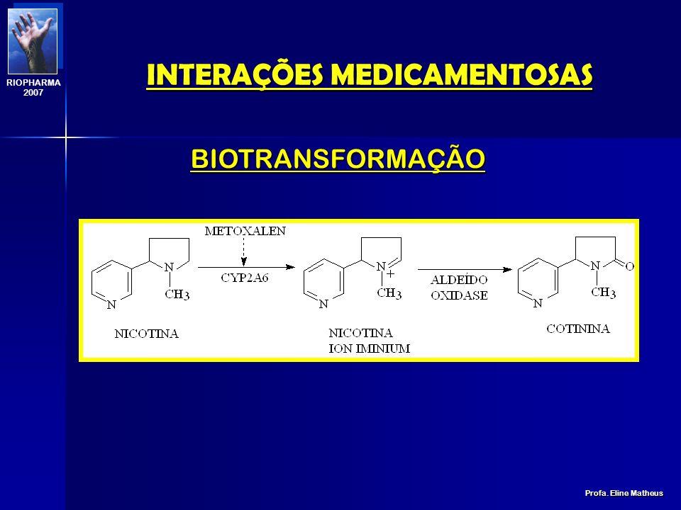 INTERAÇÕES MEDICAMENTOSAS Profa. Eline Matheus RIOPHARMA 2007 COMPONENTES: a combustão do tabaco gera aproximadamente 4000 compostos em quantidades de