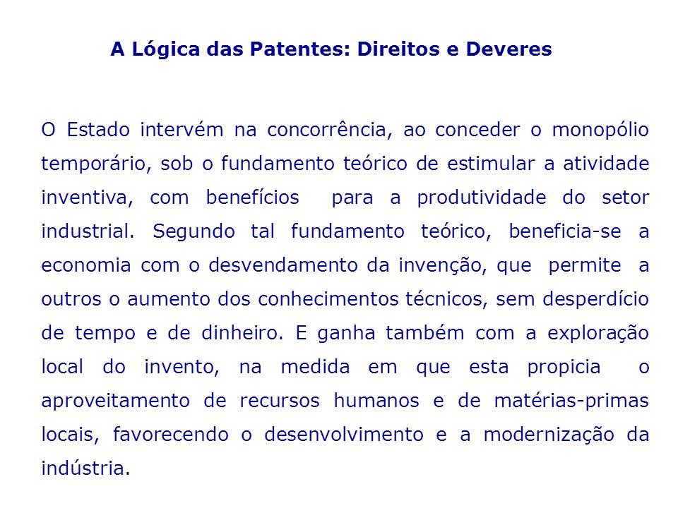 A Lógica das Patentes: Direitos e Deveres O Estado intervém na concorrência, ao conceder o monopólio temporário, sob o fundamento teórico de estimular